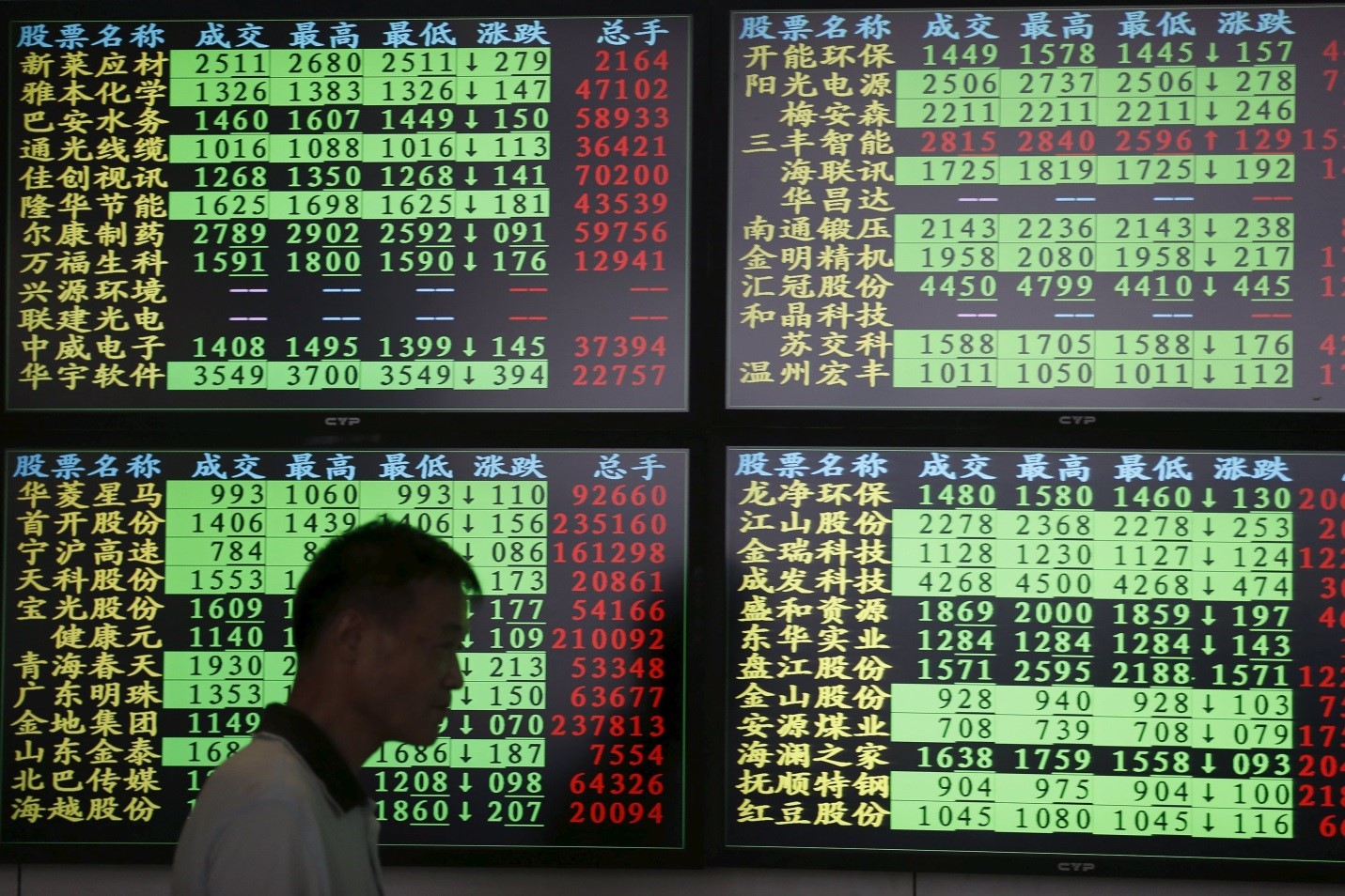 China Invites Foreign Traders to Invest
