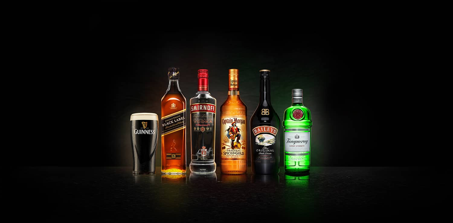 Diageo share price soars as group delivers profit and sales growth