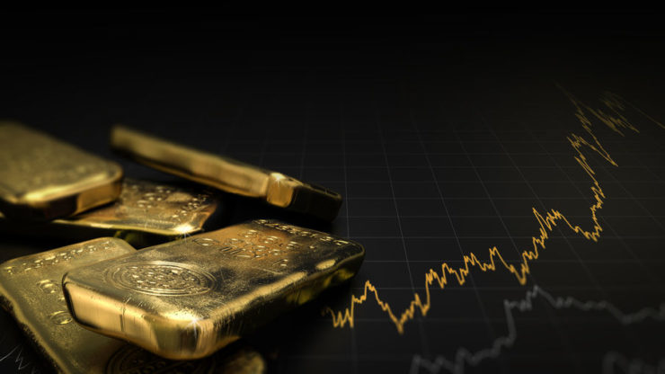 Gold prices could reach $1,900 in May on this chart pattern